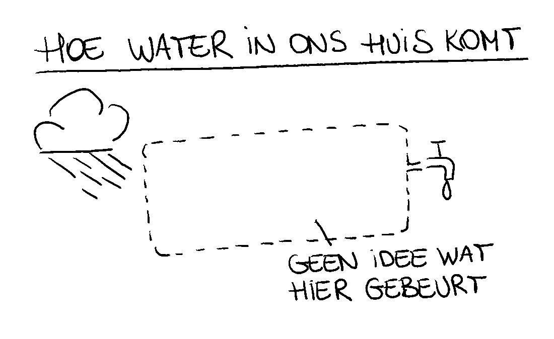 2. Water in ons huis_Handgetekend
